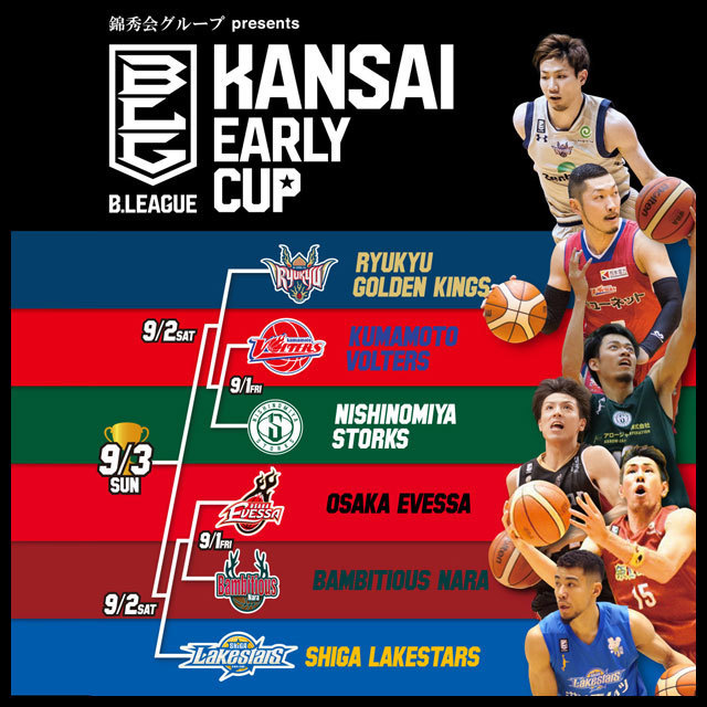 B.LEAGUE EARLY CUP 2017