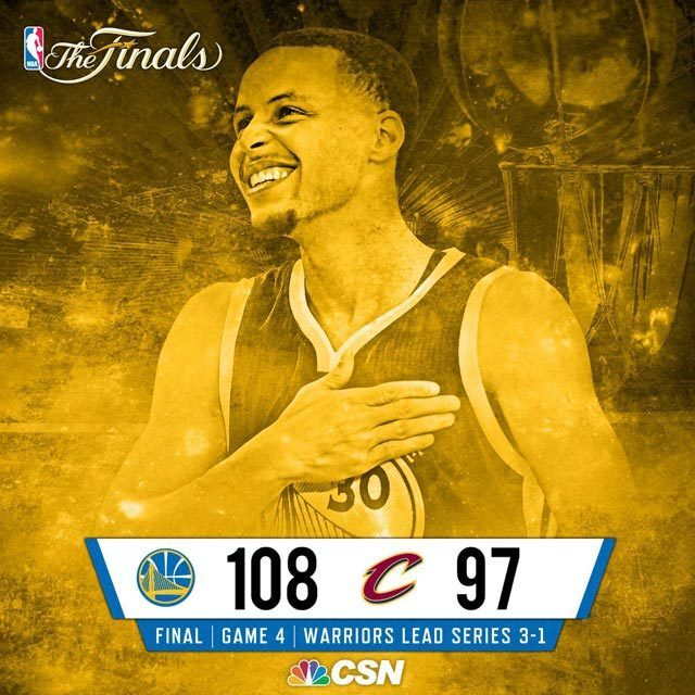 Golden State Warriors GSW